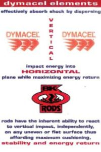 Dymacel Inception – Early 1990's